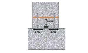 GB202 giunto bentonitico idroespansivo per la sigillatura delle riprese di getto