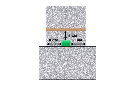 GI20V giunto idroespansivo in gomma per la sigillatura delle riprese di getto
